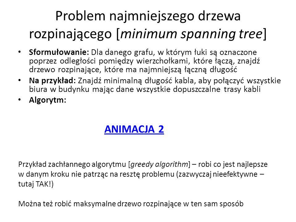 Problem najmniejszego drzewa rozpinającego [minimum spanning tree]